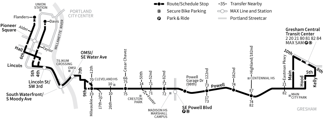 Bus Line 9 route map