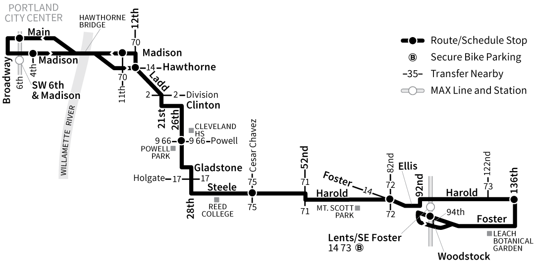 Bus Line 10 route map