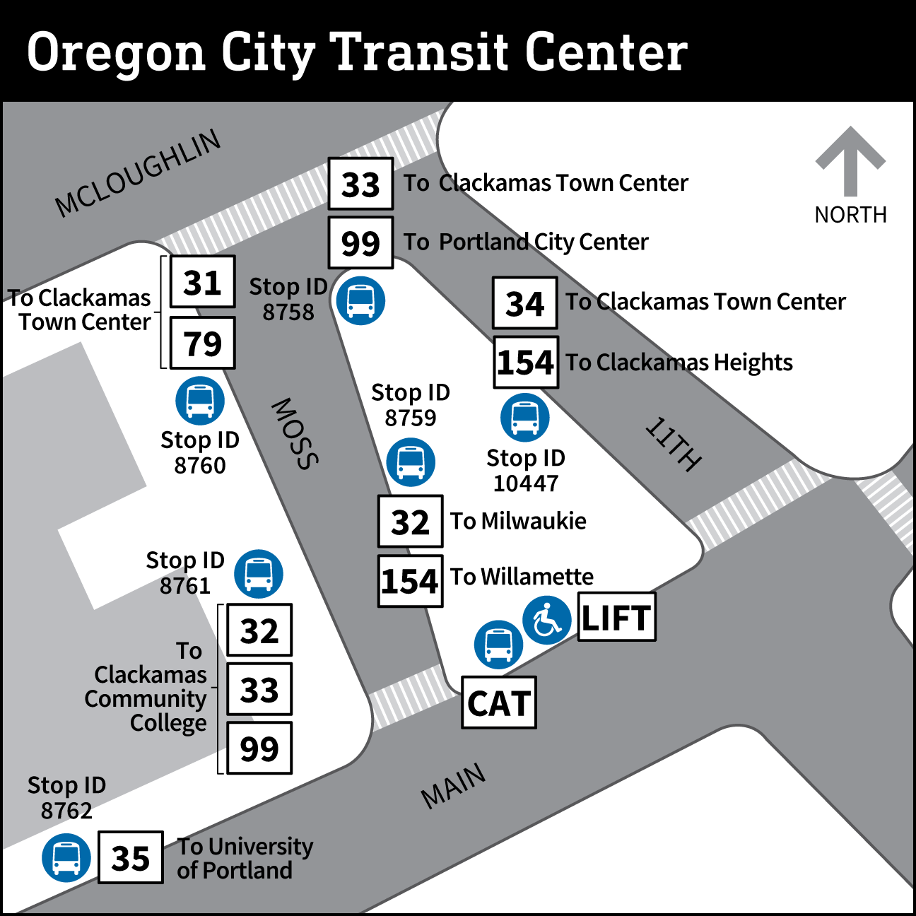 Oregon City Transit Center