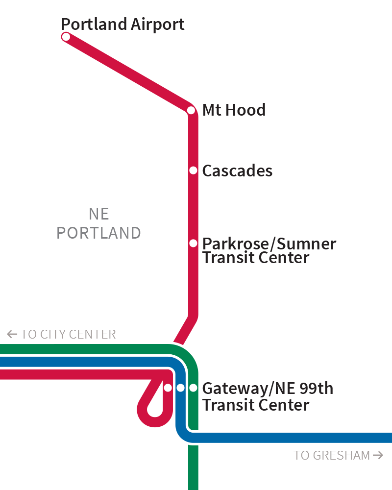 Red Line: Gateway to PDX