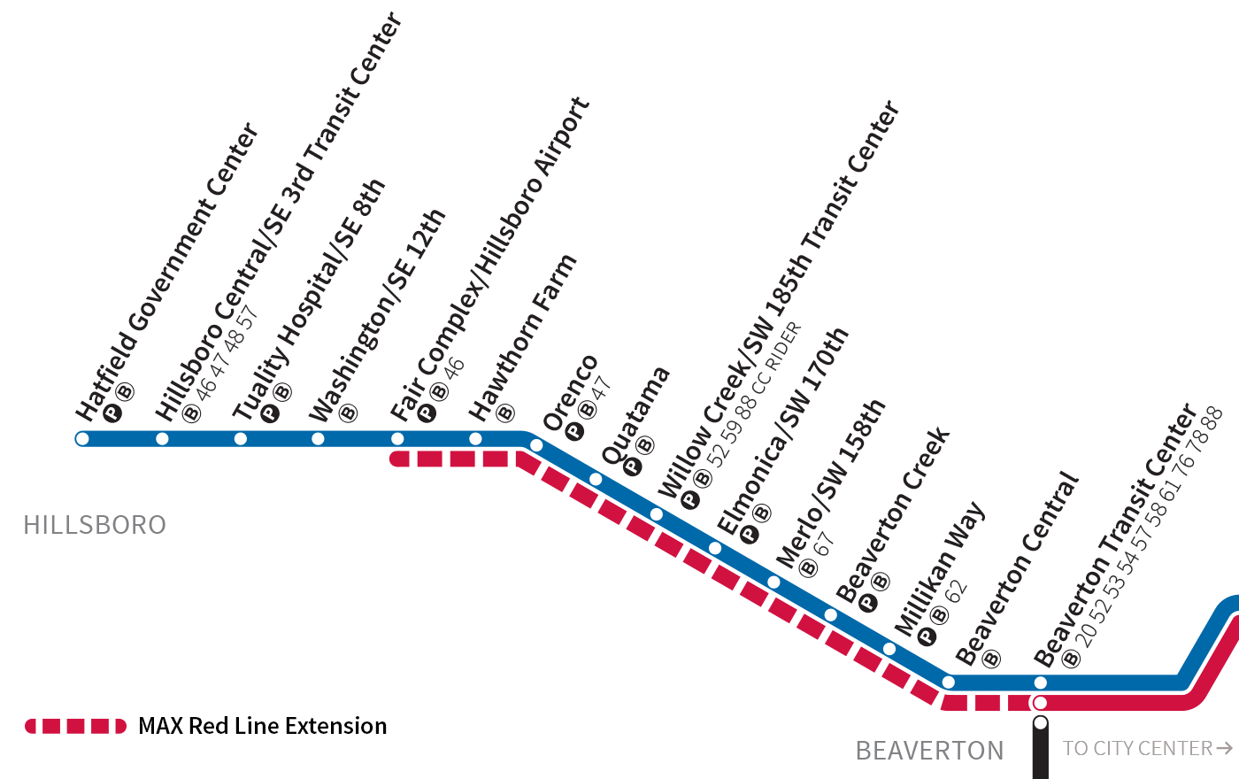 New Red Line stations