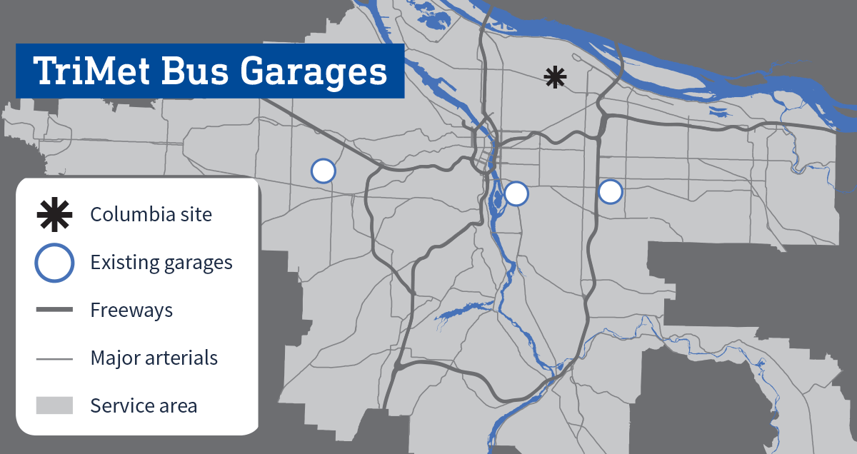 TriMet Bus Garages