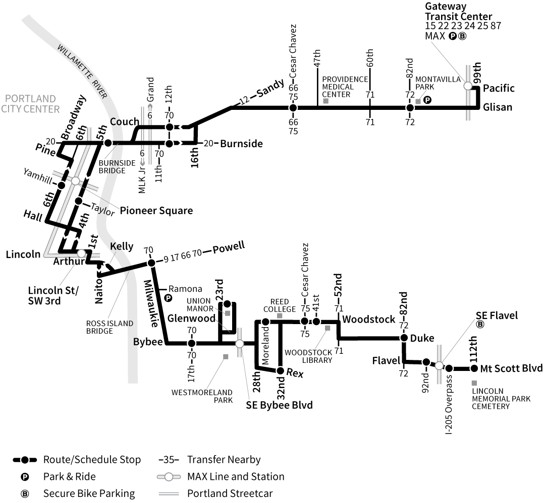 Bus Line 19 route map